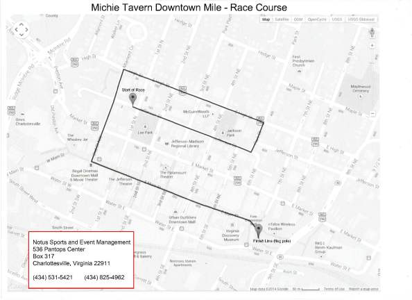 Michie Tavern Downtown Mile Course